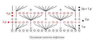 Схема вязания кофта на пуговицах для малыша раздел для детей детские кофты, жакеты и тд