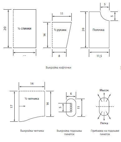 Схема вязания комплект для малыша (кофта, чепчик и пинетки) раздел для детей детские кофты, жакеты и тд