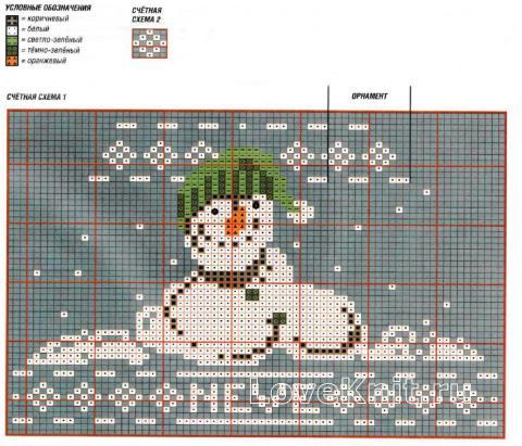 Схема вязания костюм из свитера со снеговиком и штанишек с пинетками раздел для детей детские кофты, жакеты и тд