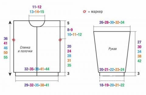 Схема вязания меховой кардиган для девочки на молнии раздел для детей детские кофты, жакеты и тд