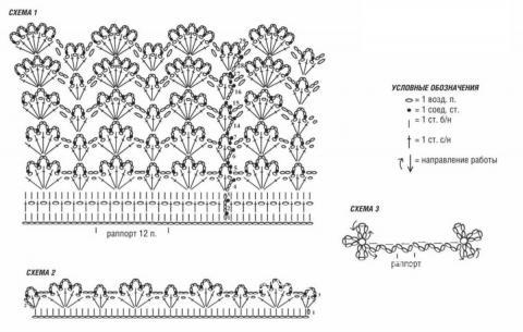Схема вязания меланжевый топ для девочки раздел для детей детские кофты, жакеты и тд