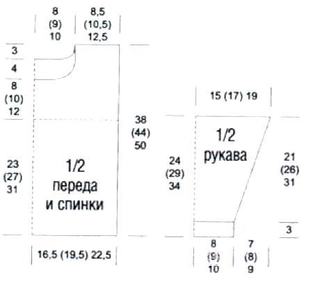 Схема вязания полосатый джемпер с ажурным орнаментом раздел для детей детские кофты, жакеты и тд