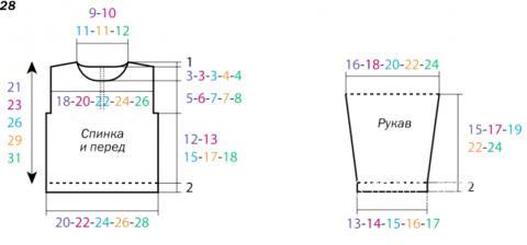 Схема вязания полосатый джемпер для мальчиков раздел для детей детские кофты, жакеты и тд