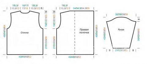 Схема вязания свободный кардиган с асимметричным кроем раздел для детей детские кофты, жакеты и тд