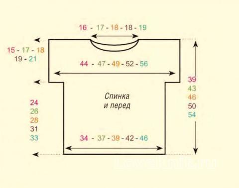 Схема вязания топ в полоску с цельновязаными рукавами раздел для детей детские кофты, жакеты и тд