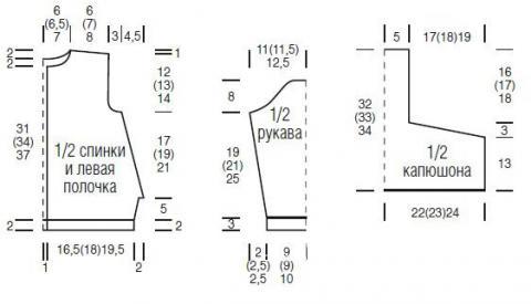 Схема вязания удлиненный жакет с вышивкой для девочки раздел для детей детские кофты, жакеты и тд