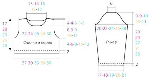 Схема вязания укороченный полосатый джемпер раздел для детей детские кофты, жакеты и тд