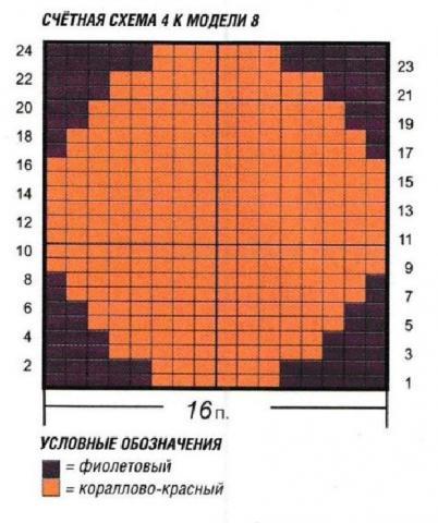 Схема вязания жакет с цветным рисунком из кругов раздел для детей детские кофты, жакеты и тд
