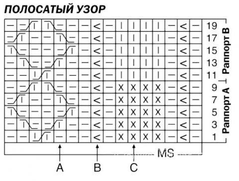 Схема вязания жилет для ребенка с v-образным вырезом раздел для детей детские кофты, жакеты и тд