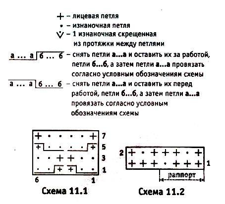 Схема вязания джемпер для мужчины с молнией на воротнике раздел для мужчин мужские кофты спицами