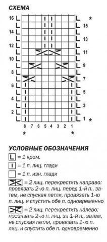 Схема вязания кардиган на пуговках с воротником-шалькой раздел для мужчин мужские кофты спицами