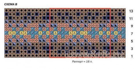 Схема вязания классический мужской пуловер в полоску раздел для мужчин мужские кофты спицами