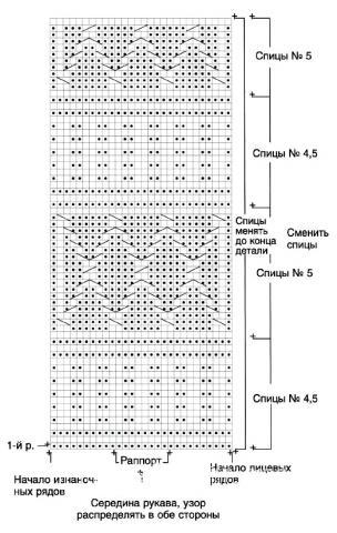 Схема вязания мужской белый свитер с рельефным узором раздел для мужчин мужские кофты спицами