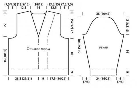 Схема вязания мужской джемпер с центральной «косой» раздел для мужчин мужские кофты спицами