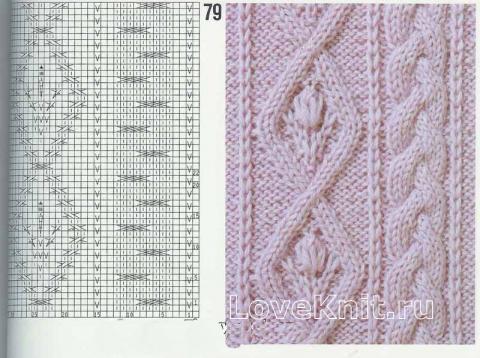 Схема вязания мужской пуловер с косами и снуд раздел для мужчин мужские кофты спицами