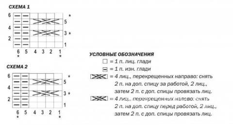 Схема вязания мужской свитер английской резинкой раздел для мужчин мужские кофты спицами