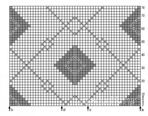 Схема вязания мужской свитер с геометрическим узором раздел для мужчин мужские кофты спицами