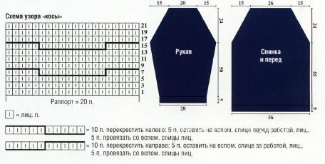 Схема вязания мужской свитер с крупными косами раздел для мужчин мужские кофты спицами