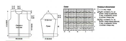 Схема вязания мужской жакет на пуговицах раздел для мужчин мужские кофты спицами