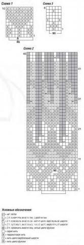Схема вязания мужской жакет с жаккардовым рисунком раздел для мужчин мужские кофты спицами
