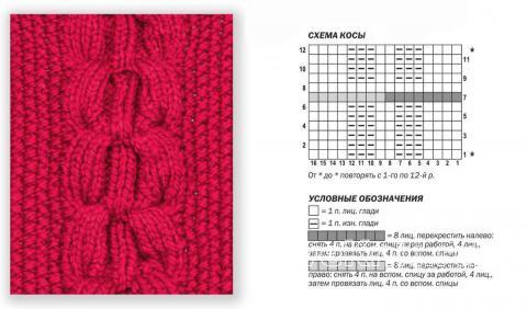 Схема вязания объемный свитер с жемчужным узором раздел для мужчин мужские кофты спицами