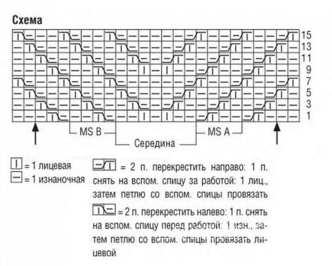 Схема вязания приталенный цветной джемпер для мужчины с узором полосы раздел для мужчин мужские кофты спицами