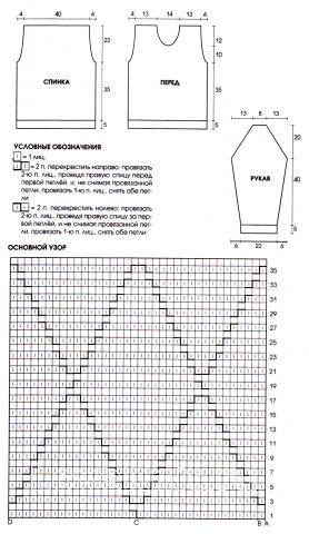 Схема вязания пуловер с круглым вырезом раздел для мужчин мужские кофты спицами