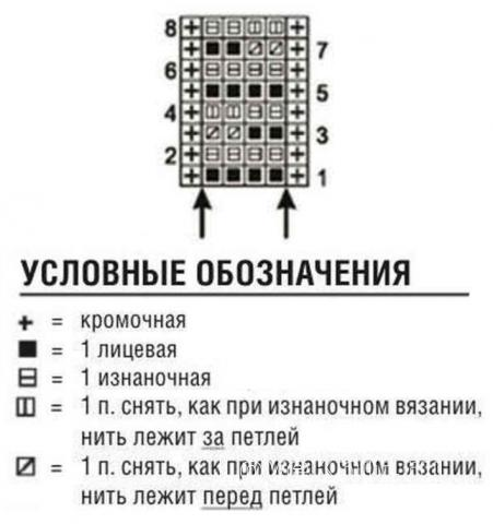 Схема вязания свободный мужской кардиган с узором из снятых петель раздел для мужчин мужские кофты спицами