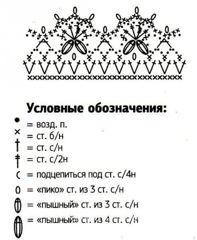 Схема вязания белая ажурная шапочка  раздел для детей детские шапочки