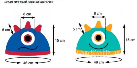 Схема вязания цветная шапка для ребенка «дракон» раздел для детей детские шапочки