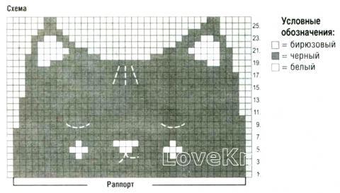Схема вязания детская шапочка с кошечкой раздел для детей детские шапочки