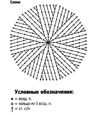 Схема вязания детская шапочка - сова раздел для детей детские шапочки
