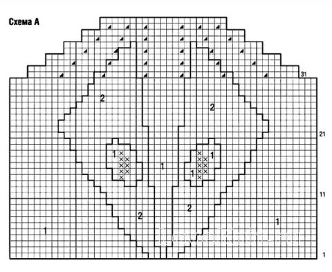 Схема вязания детская шапочка в виде лисы раздел для детей детские шапочки