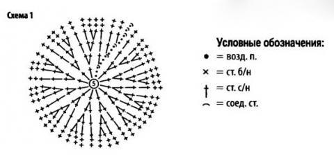 Схема вязания детская шапочка в виде винни-пуха раздел для детей детские шапочки