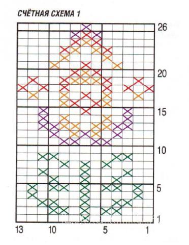 Схема вязания детская шапочка с вышитым рисунком раздел для детей детские шапочки