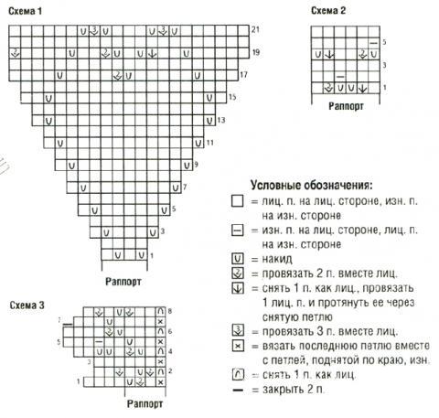 Схема вязания детский чепчик с ажурным узором раздел для детей детские шапочки
