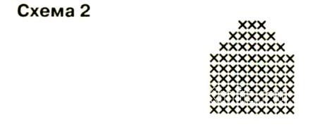"""Схема вязания летняя шапочка """"лягушонок"""" раздел для детей детские шапочки"""