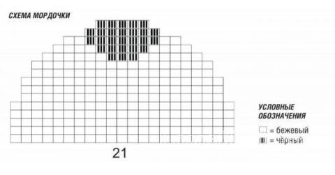 Схема вязания шапочка-мишка с ушками раздел для детей детские шапочки