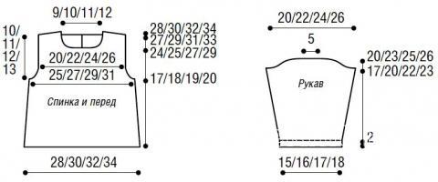 Схема вязания платье для девочки c воланами раздел для детей детские платья, сарафаны