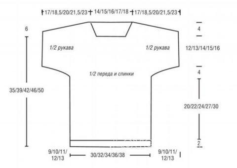 Схема вязания платье-туника с бахромой раздел для детей детские платья, сарафаны