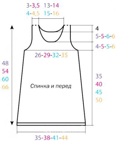 Схема вязания прямое платье в полоску без рукавов раздел для детей детские платья, сарафаны