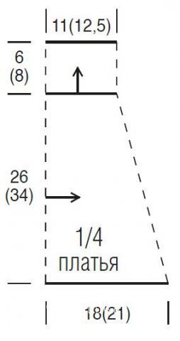 Схема вязания сарафан на бретелях для девочки с волнистым узором раздел для детей детские платья, сарафаны