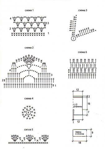 Схема вязания сарафан для ребенка 1 - 1.5 года раздел для детей детские платья, сарафаны