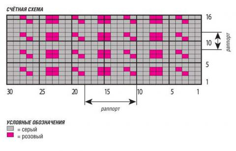 Схема вязания туника без рукавов с жаккардовым узором раздел для детей детские платья, сарафаны