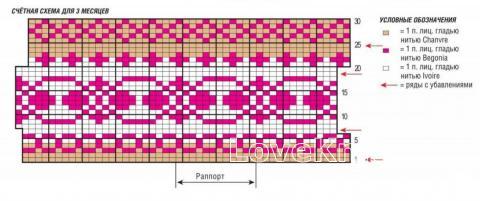 Схема вязания жаккардовое платье для девочки раздел для детей детские платья, сарафаны