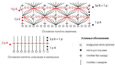 Схема вязания детский жакет и штанишки раздел для детей детские штанишки