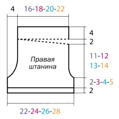 Схема вязания клетчатые шорты для мальчика раздел для детей детские штанишки