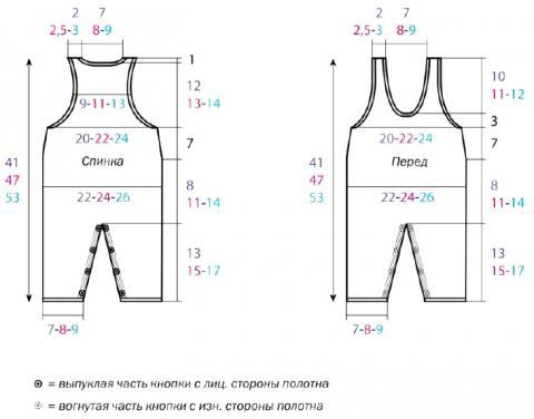 Схема вязания комбинезон в полоску без рукавов раздел для детей детские штанишки