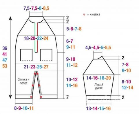 Схема вязания полосатый комбинезон с цветными карманами раздел для детей детские штанишки