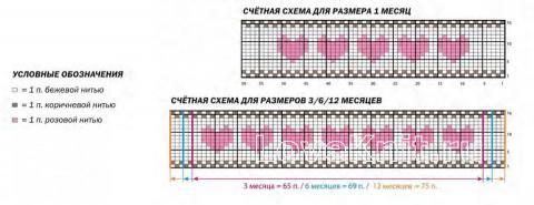 Схема вязания полукомбинезон с цветным рисунком раздел для детей детские штанишки